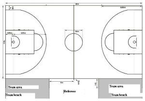 Basketball for Development Zentrum in Mutengene fast fertig gestellt