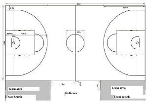 Basketball for Development Zentrum in Mutengene fast fertig gestellt